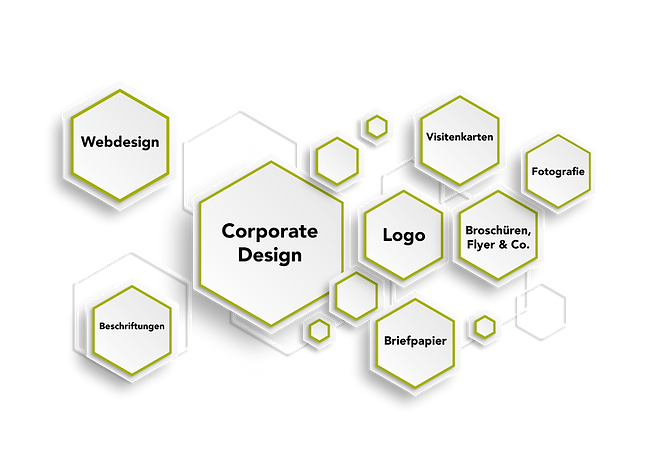 Logo, Homepage, Grafiker, Webseite, Website, Visitenkarten