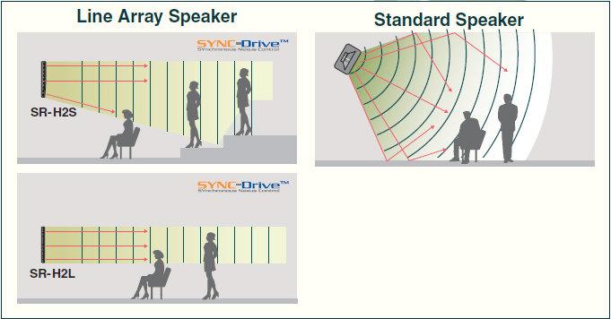 govoritel- line-array-SR -H-TOA