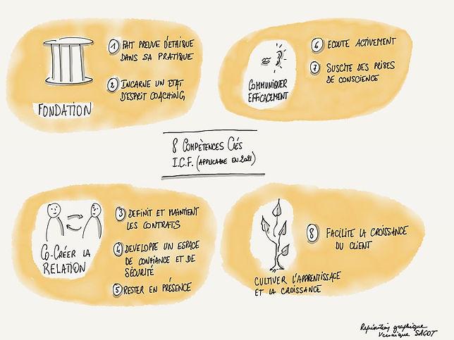 illustration-referentiel-competences-202