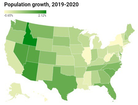 As nation's population growth slows, Colorado and the West buck the trend