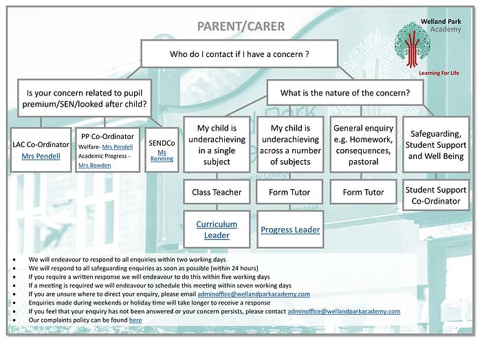 Parent Concern Sheet-1.png