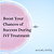 IVF Cycle Support Plan