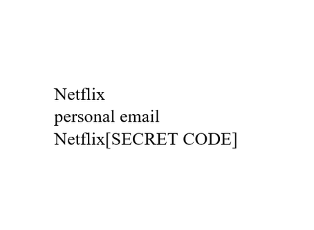 """Never forget another password with the """"secret code"""" method"""