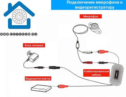 Подключение микрофона к регистратору