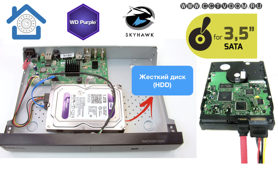 установка жесткого диска в видеорегистратор для систем видеонаблюдения