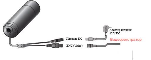 Подключение AHD камер видеонаблюдения