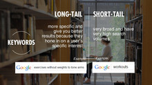 Google Keywords Long-Tail & Short-Tail