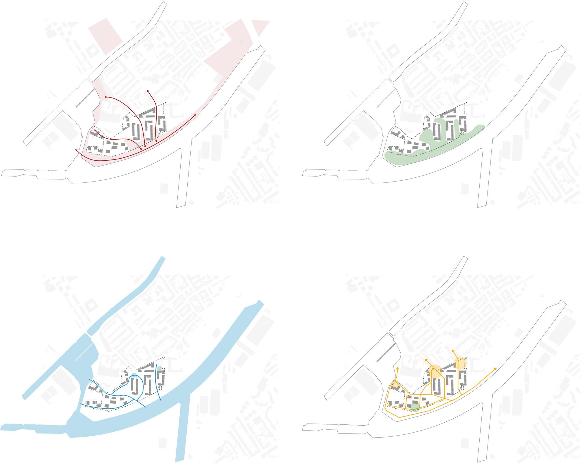 Schémas urbains