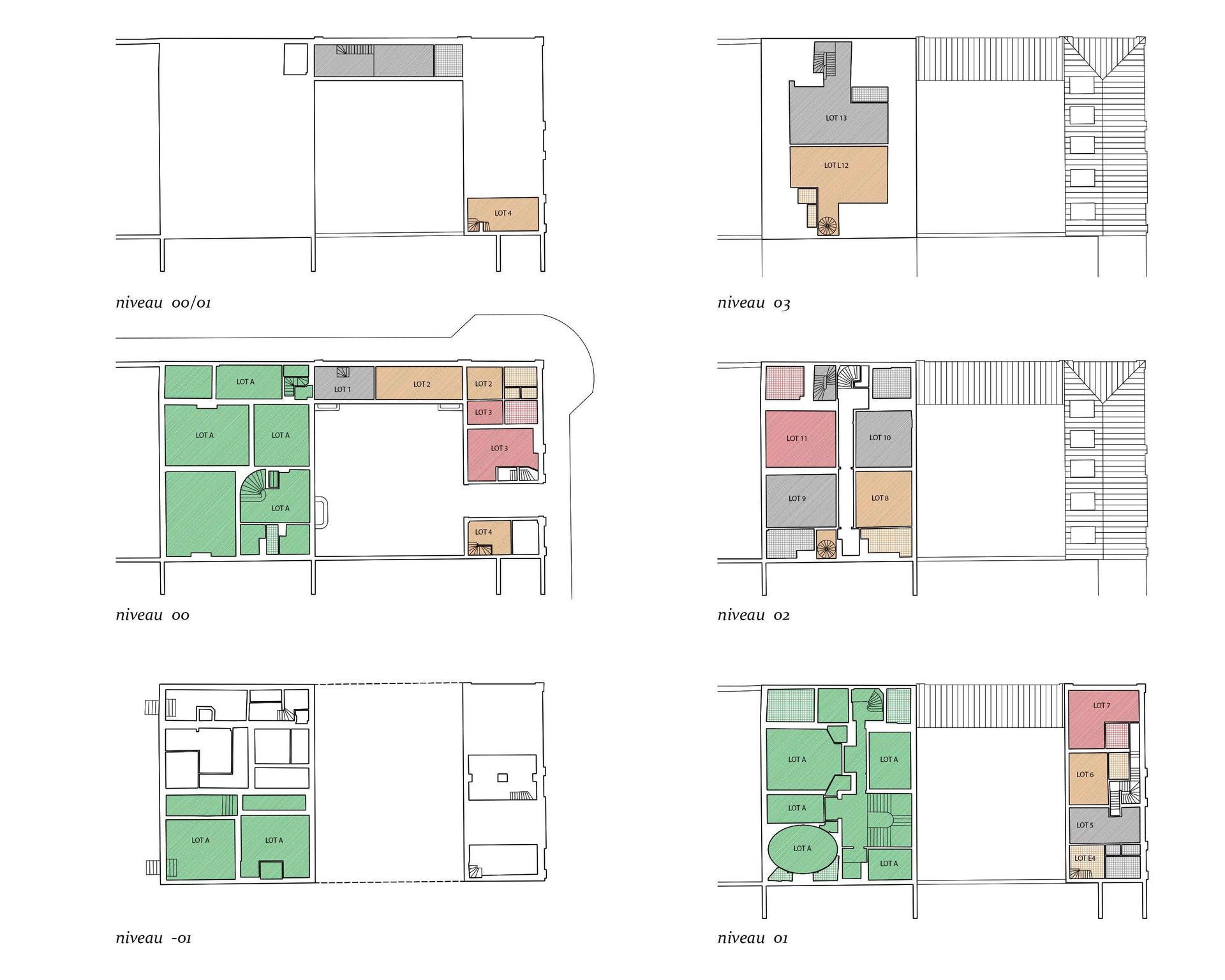 répartition des habitations