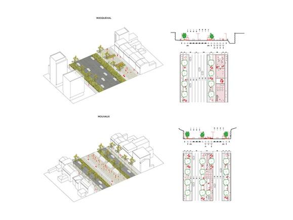 scénarios d'aménagement