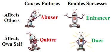 Four Subtypes of Auto-Behaviors 10-12-19