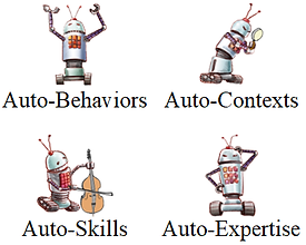 Four Types of Auto-Self Activities 10-12