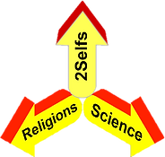 3 Dimensions Worldviews 11-25-19a.png