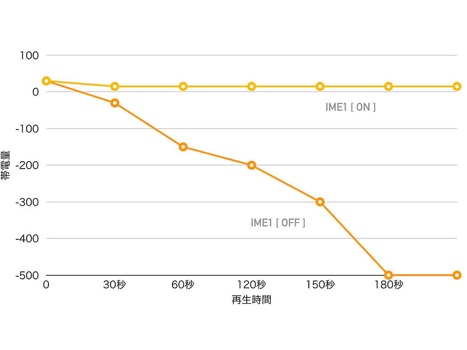 IME1_グラフ.jpg
