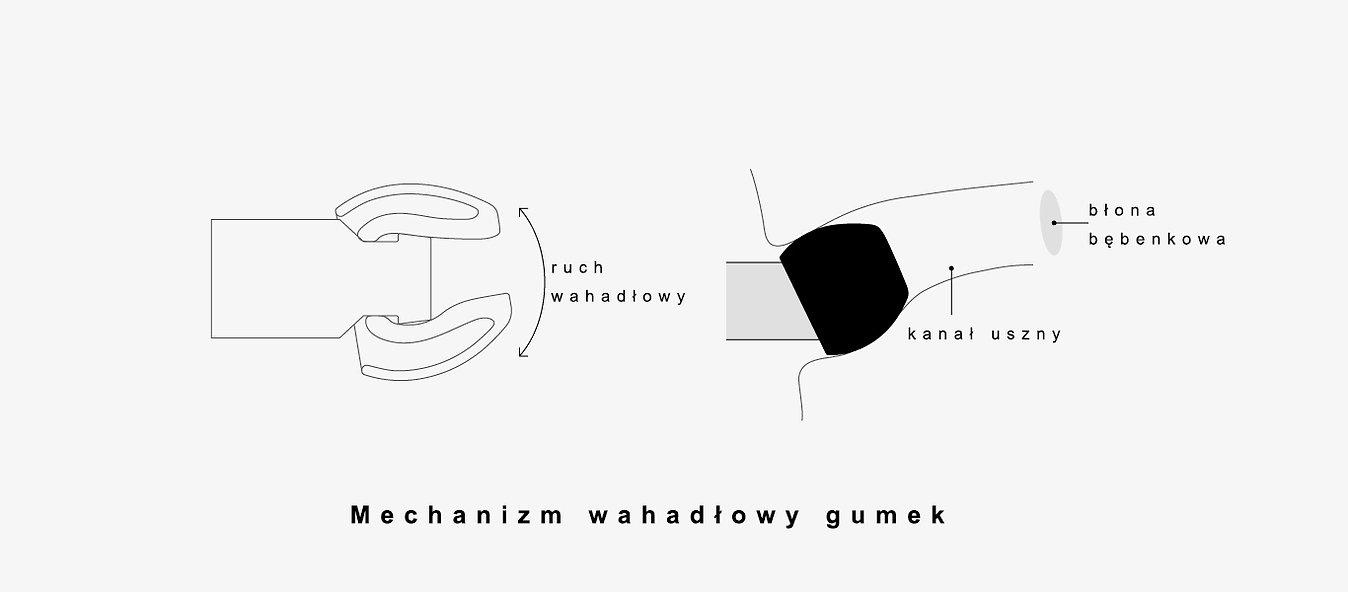 Mechanizm_wahadłowy_gumek.jpg