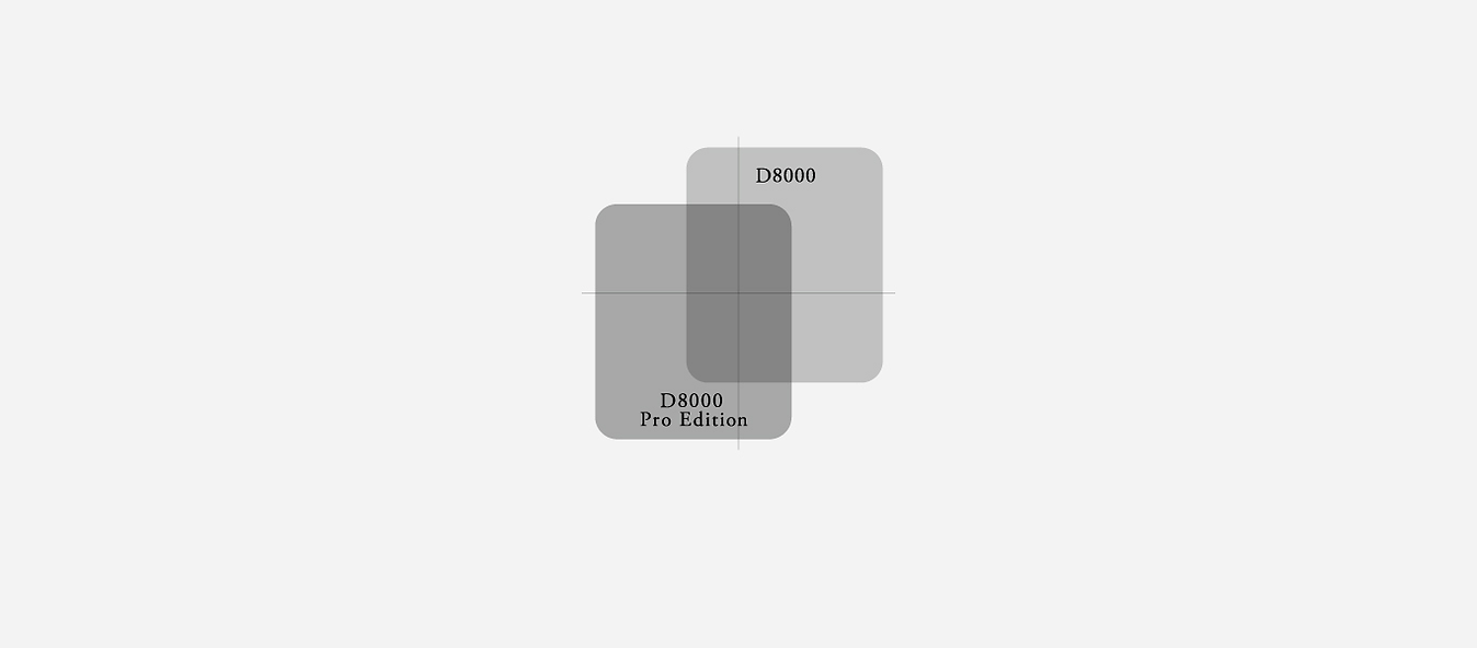 porównanie-d8000-pro-edition.png