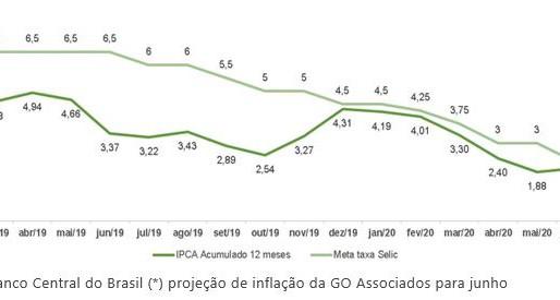 A economia brasileira se aproximou do fundo do poço em abril...
