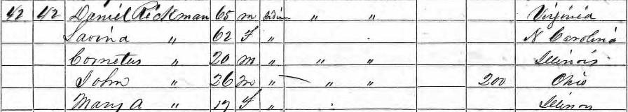 Rickmans 1860 census