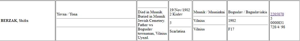 Paia Berzak death