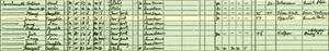 Tamburello 1940 census