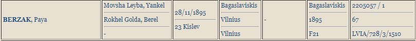 Paia Berzak's birth record