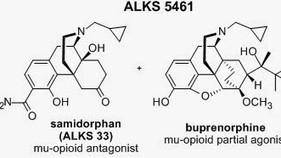 FDA, ALKS 5461을 우울증 보조 치료제로 검토 접수