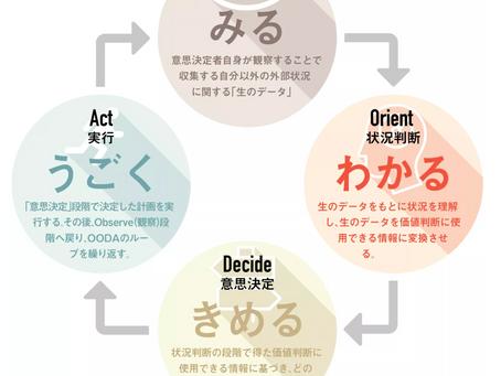 現場での考え方OODAウーダ!