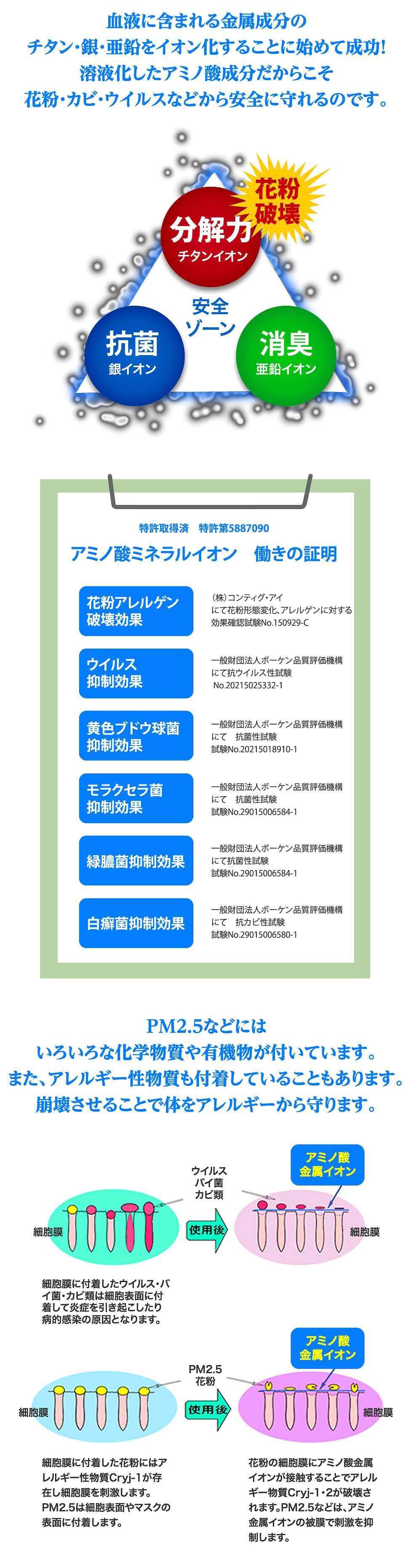 花粉やっつけ隊紹介ページ-2.jpg