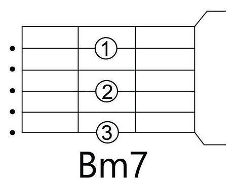acorde-Bm7-Si-menor-violao.jpg
