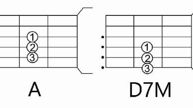 7 Músicas fáceis com 2 acordes: A e D7M