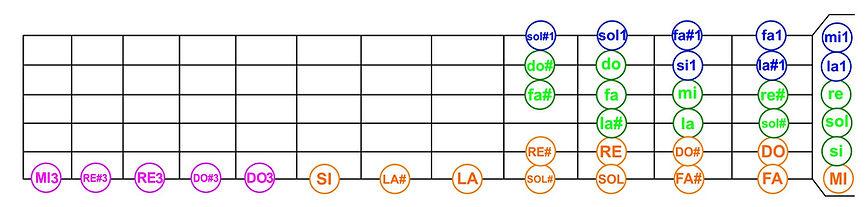 cifra-melodica-braco-violao- 2~1.jpg