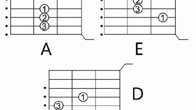 7 Músicas com 3 acordes (A D E)