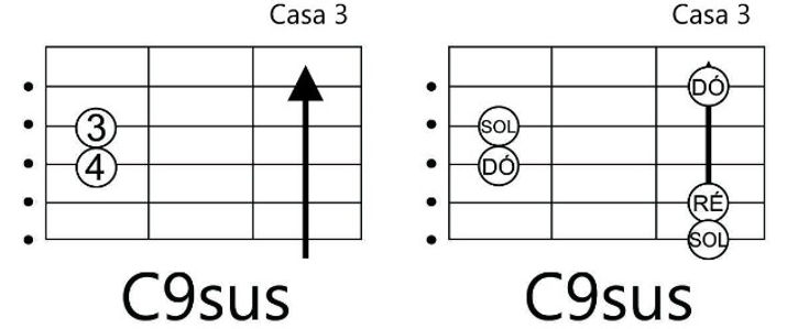 acorde-C9sus-violao.jpg
