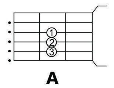 A-lá-maior-violão.jpg