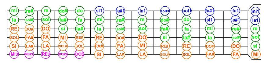 cifra-melodica-braco-violao~1.jpg