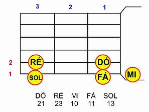 tom-de-musica-notas-do-a-sol~1.jpg