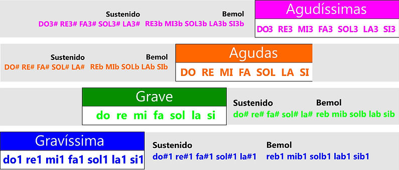 Painel-explicacao-cifra-melodica~1.jpg