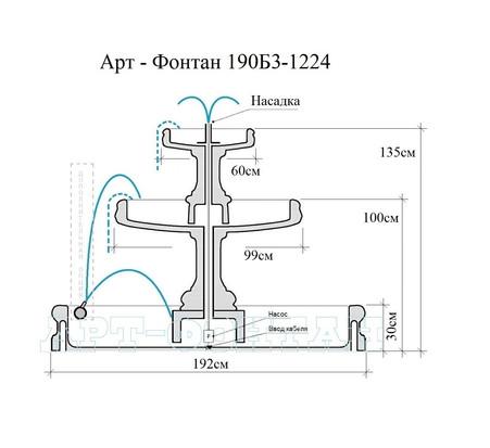 Арт-фонтан 190Б3-1224G