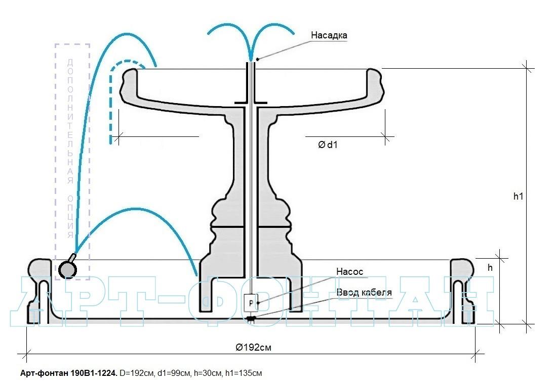 Арт-фонтан 190В1-1224