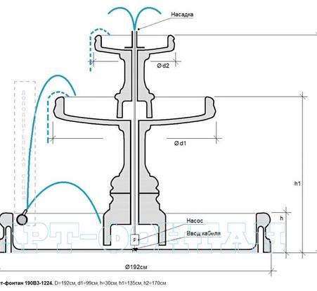 Арт-фонтан 190В3-1224