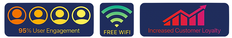 Free Wifi Loyalty.png