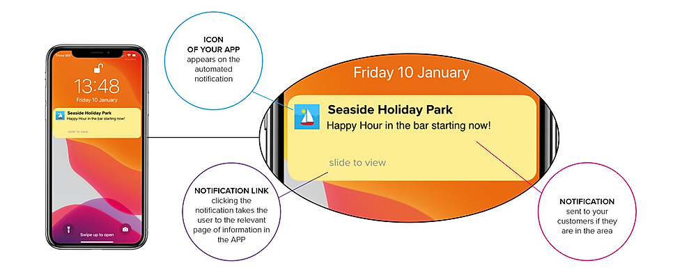 push-notifiactions-app.png