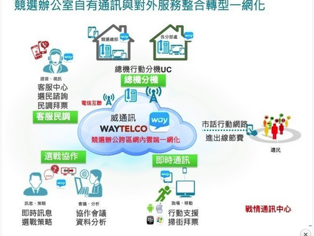 台灣博通way新世代 讓企業政黨找回新台幣