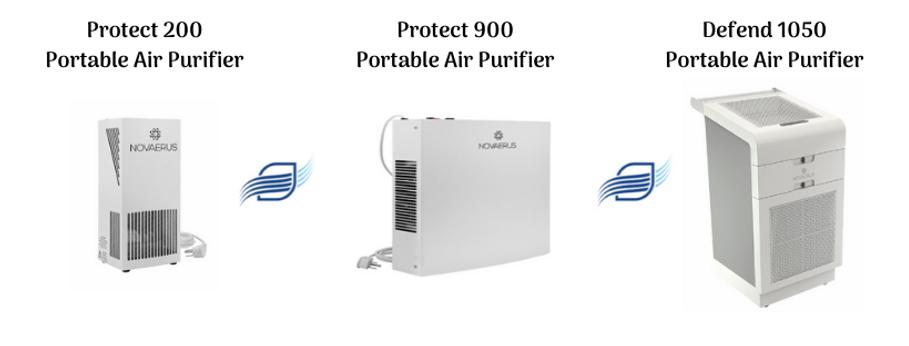 Novaerus 200 Portabole Air Purifier (2).