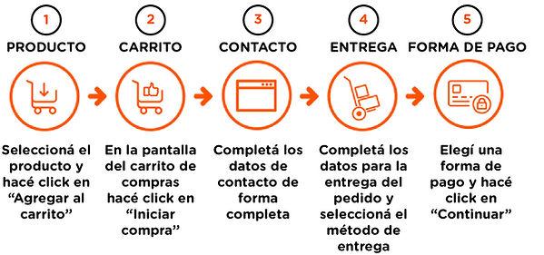 proceso de compra25.jpg