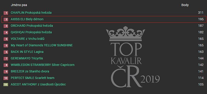 Top_kavalír_2019_výsledky.jpg