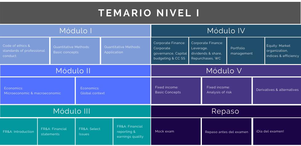 _EMI - Programa, nivel 1 LANDING PAGE .p
