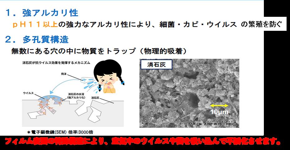 抗ウイルス・抗菌シート 機能・効果 2.png