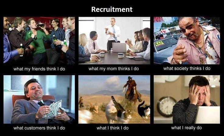 Technology Recruitment