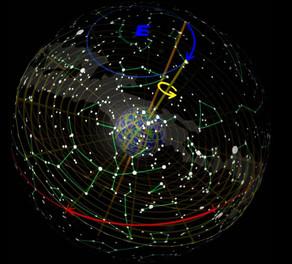 """Astronomie spirituelle, une science """"Ré Elle"""""""
